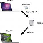 移行アシスタントを使わずに新しいMacに移行
